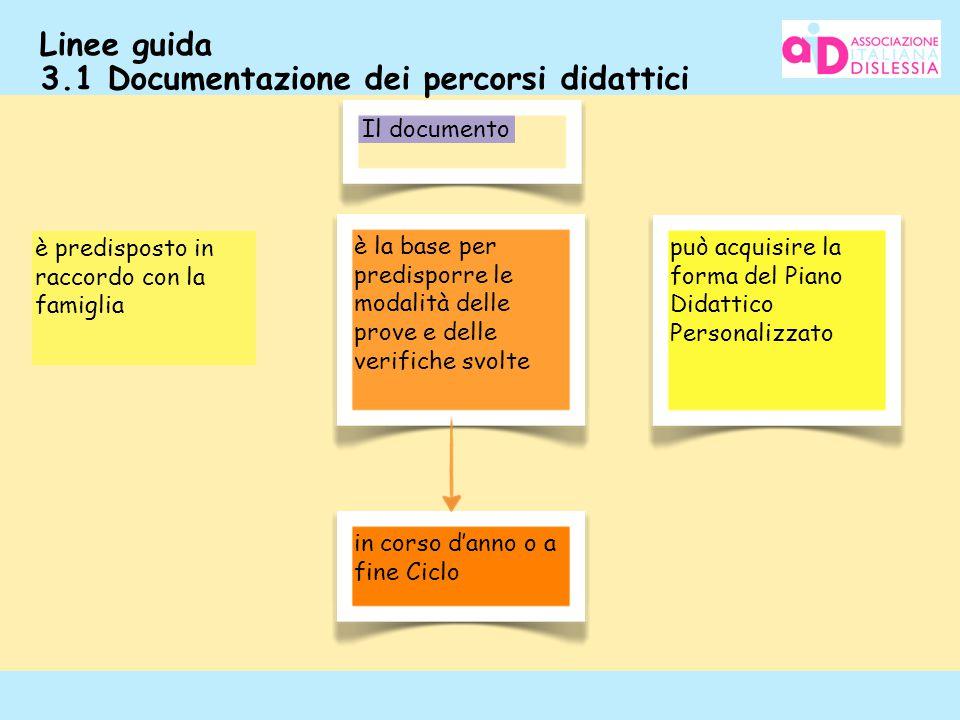 49 Linee guida 3.1 Documentazione dei percorsi didattici è predisposto in raccordo con la famiglia Il documento è la base per predisporre le modalità