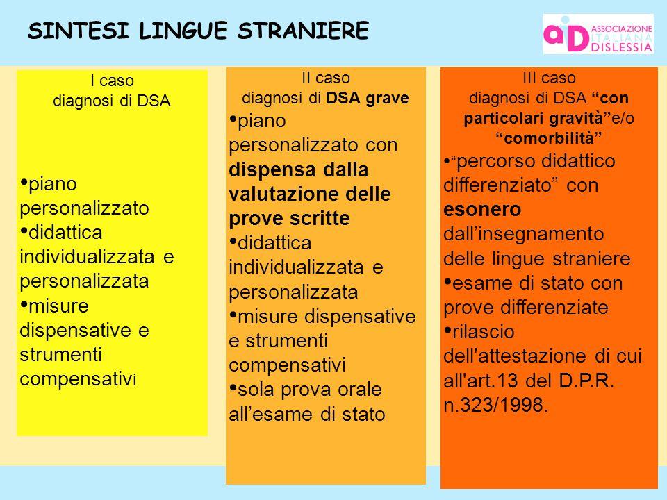 65 SINTESI LINGUE STRANIERE 65 I caso diagnosi di DSA piano personalizzato didattica individualizzata e personalizzata misure dispensative e strumenti