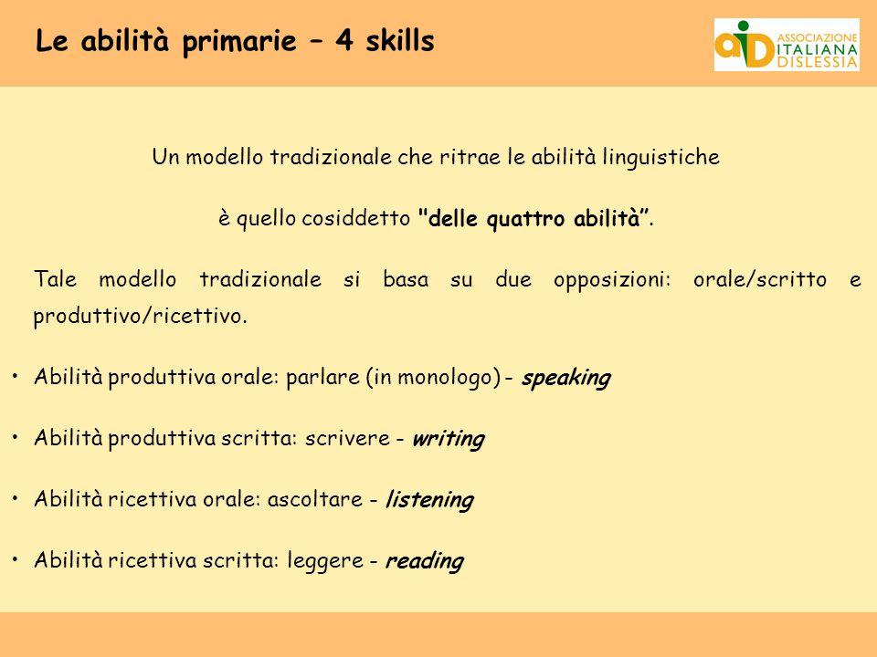 Le abilità primarie – 4 skills Un modello tradizionale che ritrae le abilità linguistiche è quello cosiddetto