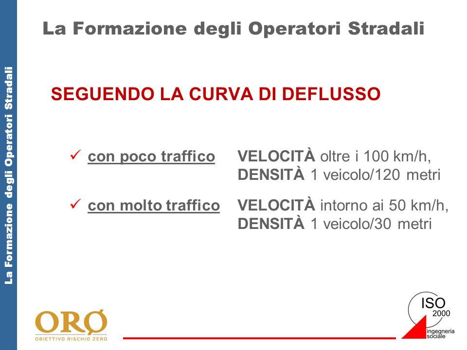 La Formazione degli Operatori Stradali SEGUENDO LA CURVA DI DEFLUSSO con poco traffico VELOCITÀ oltre i 100 km/h, DENSITÀ 1 veicolo/120 metri con molt