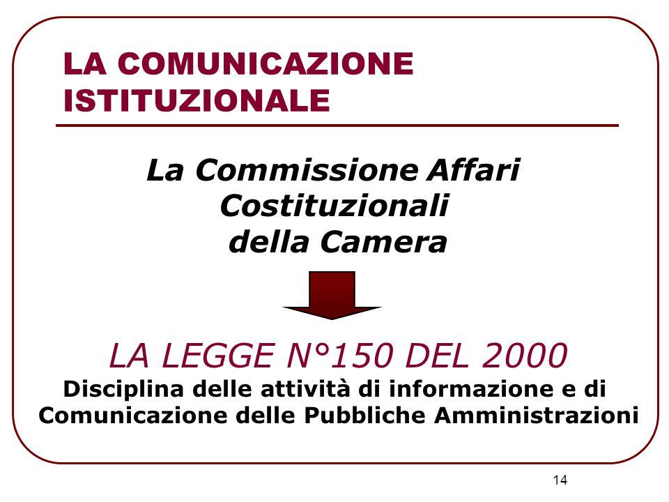 LA LEGGE 150/2000 15 Principi che regolano la trasparenza e l'efficacia dell'azione amministrativa, disciplinano le attività di informazione e di comunicazione delle pubbliche amministrazioni.
