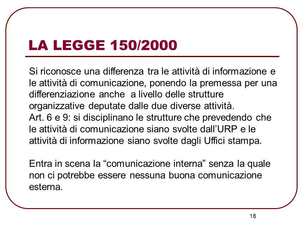LA LEGGE 150/2000 17 Strutture -URP: competono tutte le iniziative di comunicazione esterna e attività di comunicazione interna.