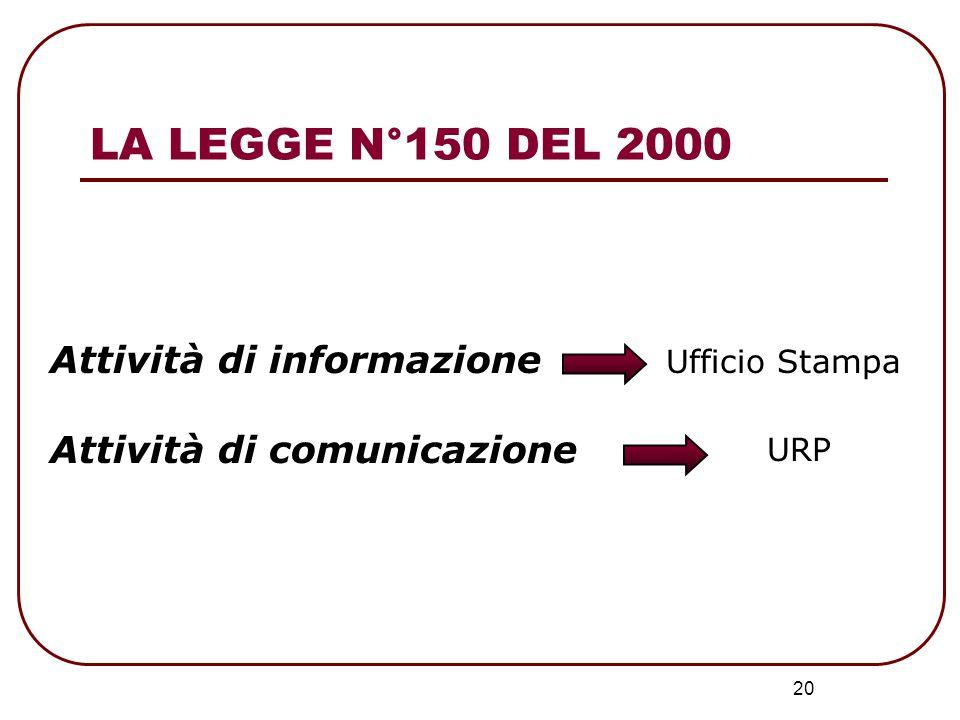 21 2° INNOVAZIONE: si introduce la COMUNICAZIONE INTERNA LA LEGGE N°150 DEL 2000