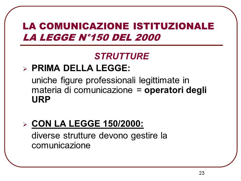 24 LA COMUNICAZIONE ISTITUZIONALE LA LEGGE N°150 DEL 2000 STRUTTURE 1.