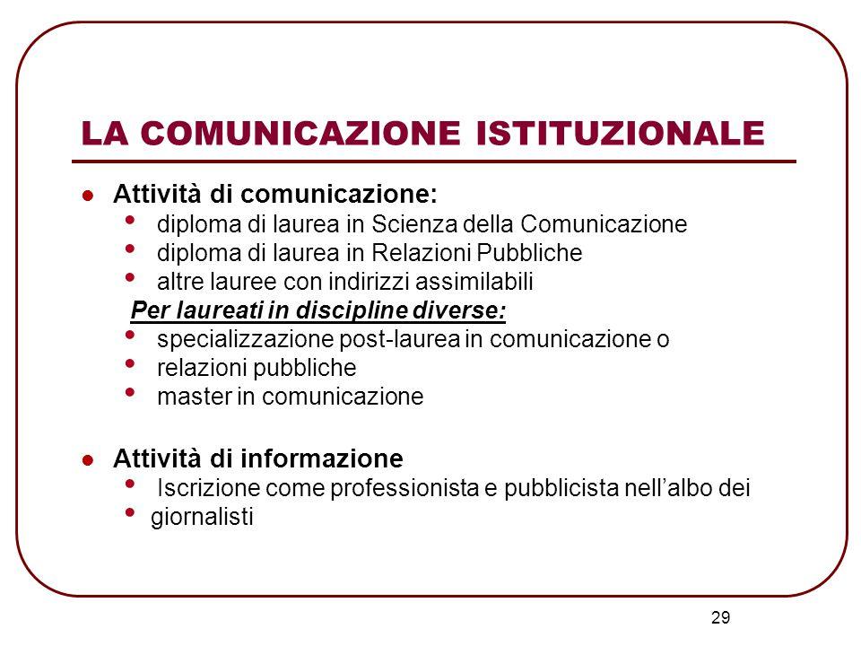 30 LA COMUNICAZIONE ISTITUZIONALE DURATA DELLA FORMAZIONE PER I DIPENDENTI PUBBLICI CHE SVOLGONO ATTIVITA' DI COMUNICAZIONE E INFORMAZIONE D.P.R.