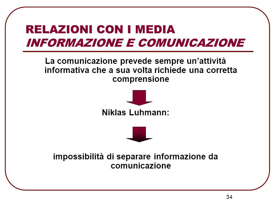 35 RELAZIONI CON I MEDIA INFORMAZIONE E COMUNICAZIONE Art.