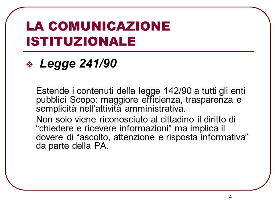 5 Decreto Legislativo 29/1993 Uffici per le relazioni con il pubblico (URP): - Obbligo a tutti gli enti pubblici di istituire l'URP - Si tratta di strutture organizzative dedicate alle attività di comunicazione e relazione, a garanzia della trasparenza amministrativa.