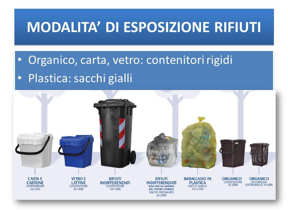 MODALITA' DI ESPOSIZIONE RIFIUTI Organico, carta, vetro: contenitori rigidi Plastica: sacchi gialli Organico, carta, vetro: contenitori rigidi Plastica: sacchi gialli