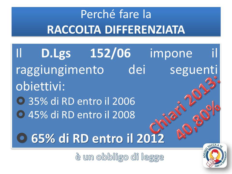 Perché fare la RACCOLTA DIFFERENZIATA Il D.Lgs 152/06 impone il raggiungimento dei seguenti obiettivi:  35% di RD entro il 2006  45% di RD entro il 2008  65% di RD entro il 2012 Il D.Lgs 152/06 impone il raggiungimento dei seguenti obiettivi:  35% di RD entro il 2006  45% di RD entro il 2008  65% di RD entro il 2012