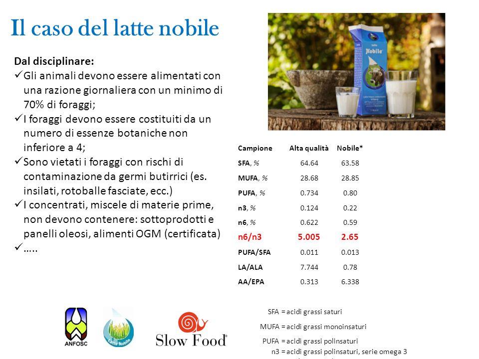 Il caso del latte nobile Dal disciplinare: Gli animali devono essere alimentati con una razione giornaliera con un minimo di 70% di foraggi; I foraggi