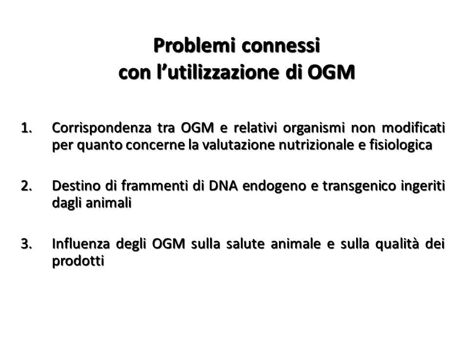 Problemi connessi con l'utilizzazione di OGM 1.Corrispondenza tra OGM e relativi organismi non modificati per quanto concerne la valutazione nutrizion