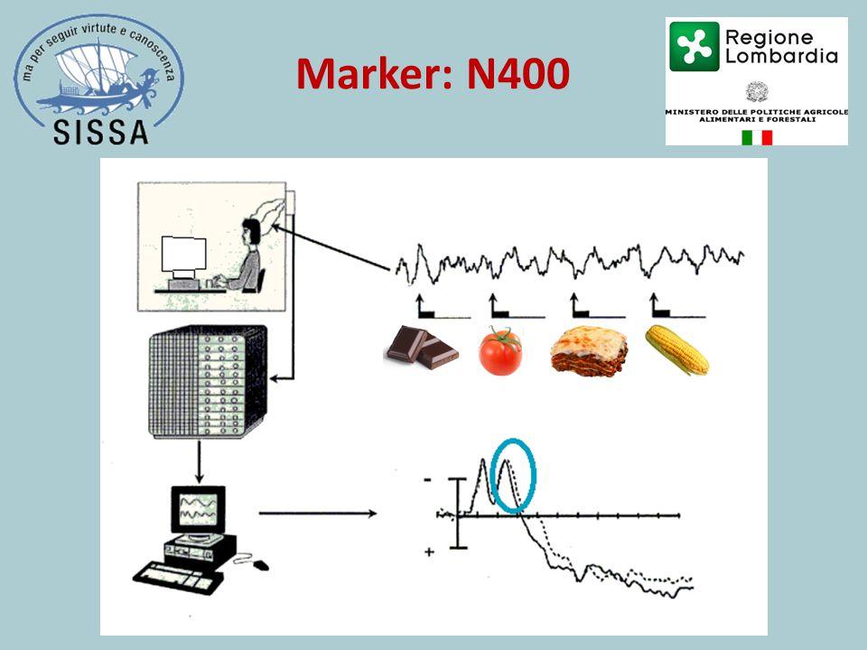 Marker: N400