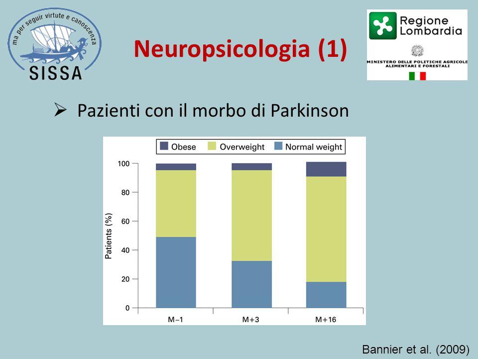 Pazienti con il morbo di Parkinson Bannier et al. (2009)