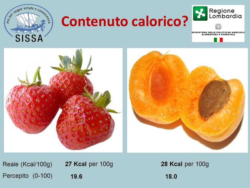 Contenuto calorico? 27 Kcal per 100g 28 Kcal per 100g 19.618.0 Reale (Kcal/100g) Percepito (0-100)