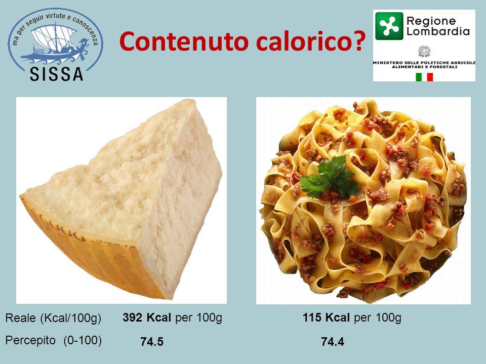 Contenuto calorico? 392 Kcal per 100g 115 Kcal per 100g 74.5 74.4 Reale (Kcal/100g) Percepito (0-100)