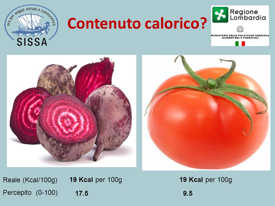 Contenuto calorico? 19 Kcal per 100g19 Kcal per 100g 17.5 9.5 Reale (Kcal/100g) Percepito (0-100)