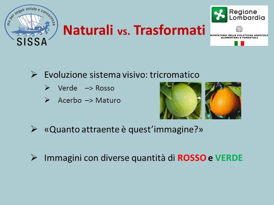  Evoluzione sistema visivo: tricromatico  Verde –> Rosso  Acerbo –> Maturo  «Quanto attraente è quest'immagine?»  Immagini con diverse quantità di ROSSO e VERDE Naturali vs.