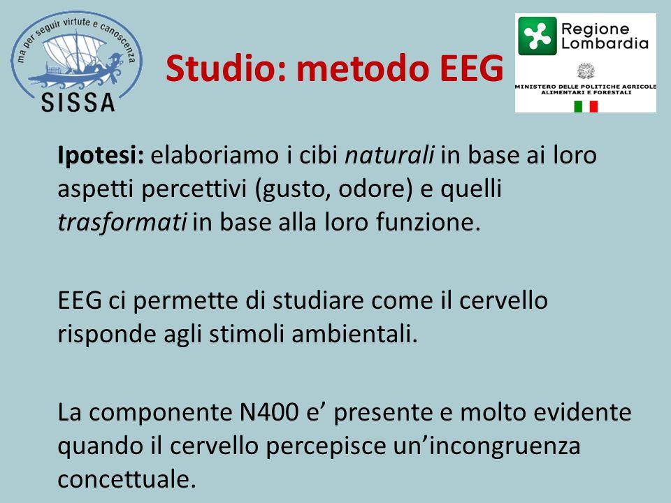 Studio: metodo EEG Ipotesi: elaboriamo i cibi naturali in base ai loro aspetti percettivi (gusto, odore) e quelli trasformati in base alla loro funzione.