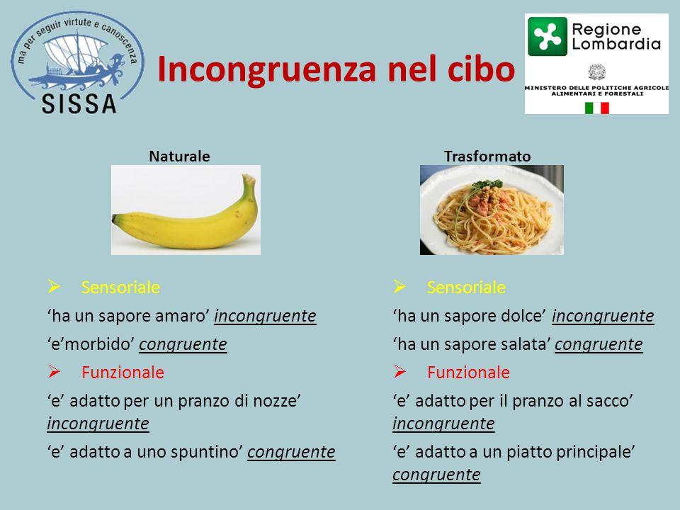 Incongruenza nel cibo Naturale Trasformato  Sensoriale 'ha un sapore dolce' incongruente 'ha un sapore salata' congruente  Funzionale 'e' adatto per il pranzo al sacco' incongruente 'e' adatto a un piatto principale' congruente  Sensoriale 'ha un sapore amaro' incongruente 'e'morbido' congruente  Funzionale 'e' adatto per un pranzo di nozze' incongruente 'e' adatto a uno spuntino' congruente