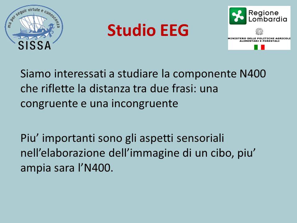 Studio EEG Siamo interessati a studiare la componente N400 che riflette la distanza tra due frasi: una congruente e una incongruente Piu' importanti sono gli aspetti sensoriali nell'elaborazione dell'immagine di un cibo, piu' ampia sara l'N400.
