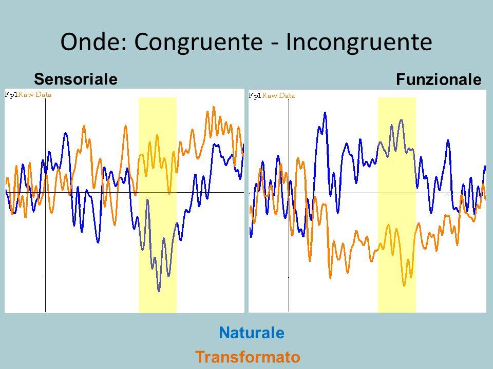Onde: Congruente - Incongruente Sensoriale Transformato Naturale Funzionale