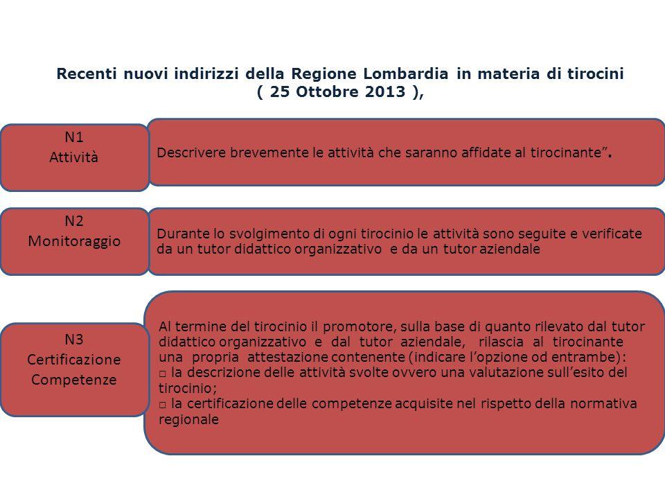 """Descrivere brevemente le attività che saranno affidate al tirocinante"""". Recenti nuovi indirizzi della Regione Lombardia in materia di tirocini ( 25 Ot"""