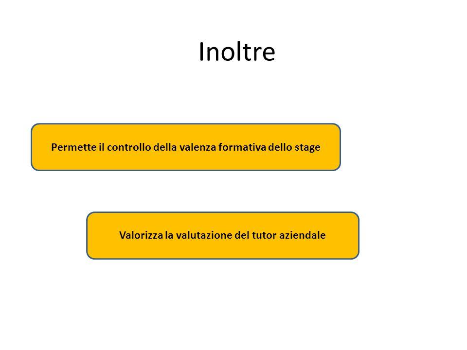Inoltre Permette il controllo della valenza formativa dello stage Valorizza la valutazione del tutor aziendale