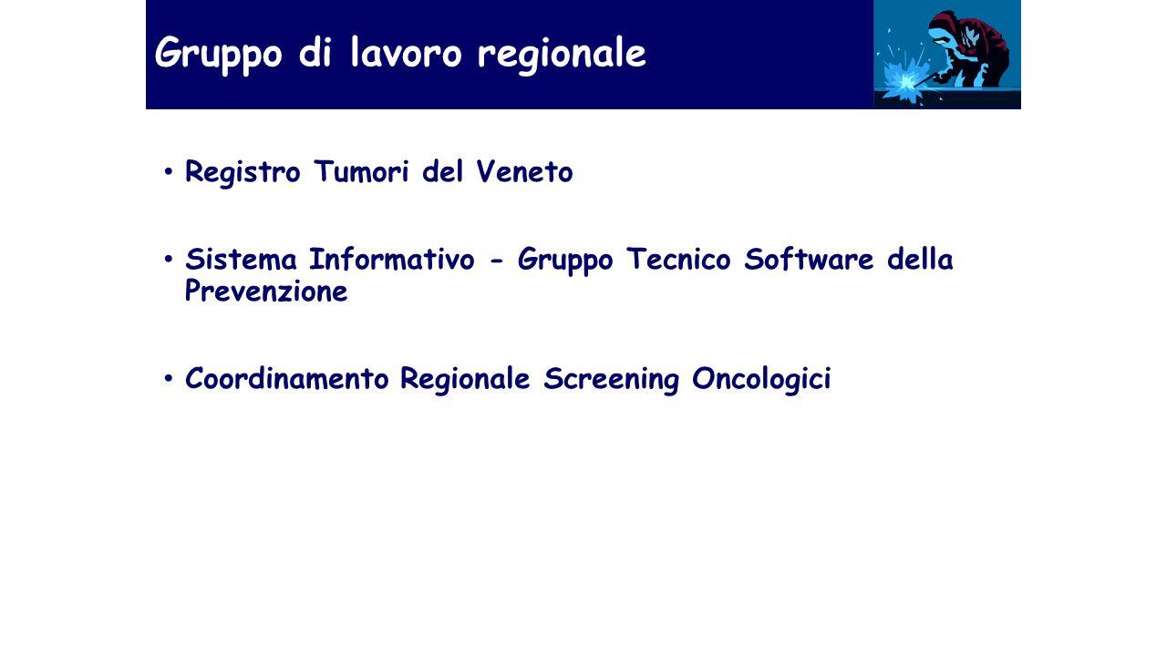 DGRV n772/2014 Centri di riferimento per l'esecuzione dei test HPV Anatomia Patologica di Treviso IOV Padova Anatomia Patologica di San Bonifacio