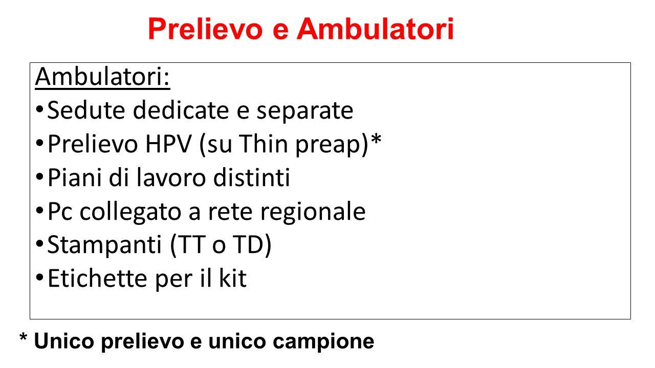 Prelievo e Ambulatori Ambulatori: Sedute dedicate e separate Prelievo HPV (su Thin preap)* Piani di lavoro distinti Pc collegato a rete regionale Stampanti (TT o TD) Etichette per il kit * Unico prelievo e unico campione
