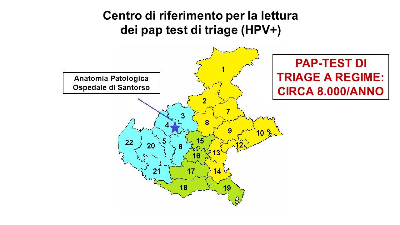 Anatomia Patologica Ospedale di Santorso Centro di riferimento per la lettura dei pap test di triage (HPV+) PAP-TEST DI TRIAGE A REGIME: CIRCA 8.000/ANNO
