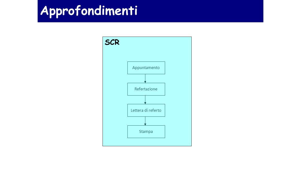 Appuntamento Stampa Lettera di referto Refertazione Approfondimenti SCR