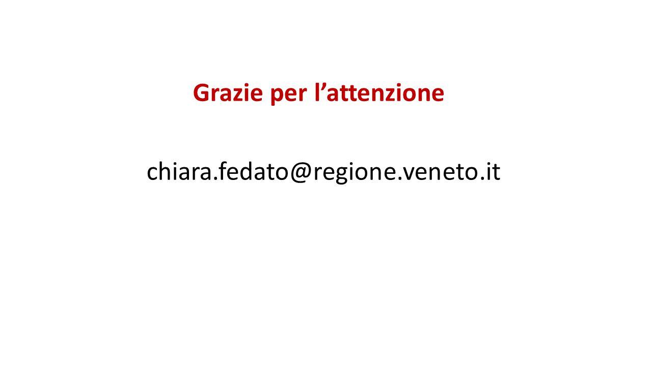 chiara.fedato@regione.veneto.it Grazie per l'attenzione