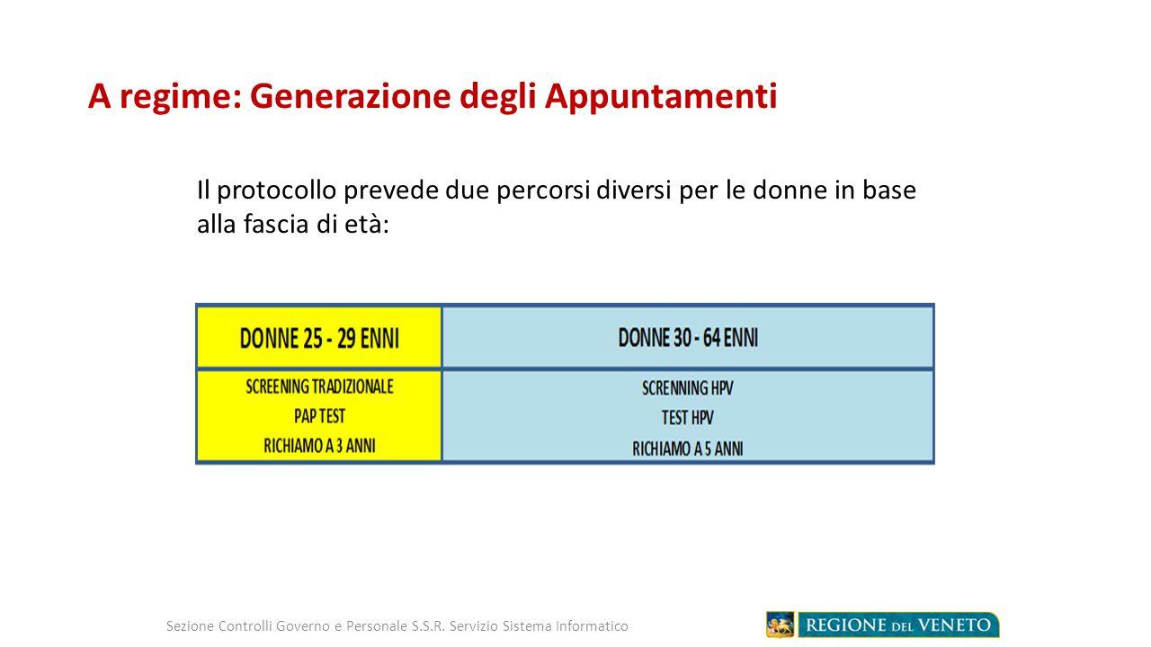 A regime: Generazione degli Appuntamenti Sezione Controlli Governo e Personale S.S.R.