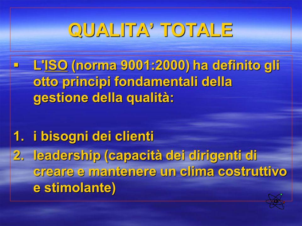QUALITA' TOTALE  L'ISO (norma 9001:2000) ha definito gli otto principi fondamentali della gestione della qualità: ISO 1.i bisogni dei clienti 2.leade