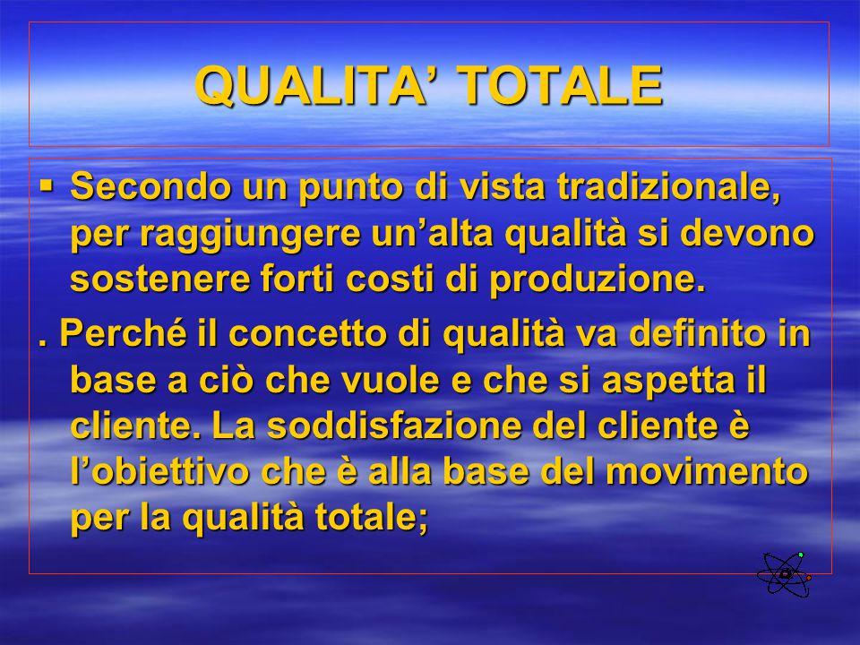 QUALITA' TOTALE  Secondo un punto di vista tradizionale, per raggiungere un'alta qualità si devono sostenere forti costi di produzione.. Perché il co