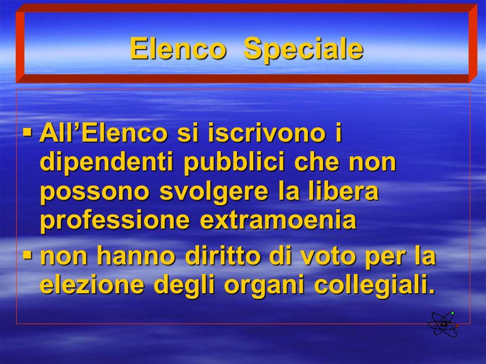 Elenco Speciale Elenco Speciale  All'Elenco si iscrivono i dipendenti pubblici che non possono svolgere la libera professione extramoenia  non hanno
