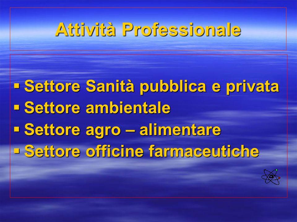Attività Professionale  Settore Sanità pubblica e privata  Settore ambientale  Settore agro – alimentare  Settore officine farmaceutiche
