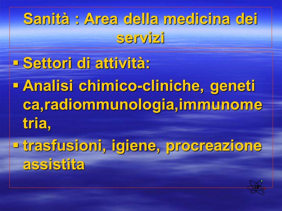 Sanità : Area della medicina dei servizi  Settori di attività:  Analisi chimico-cliniche, geneti ca,radiommunologia,immunome tria,  trasfusioni, ig