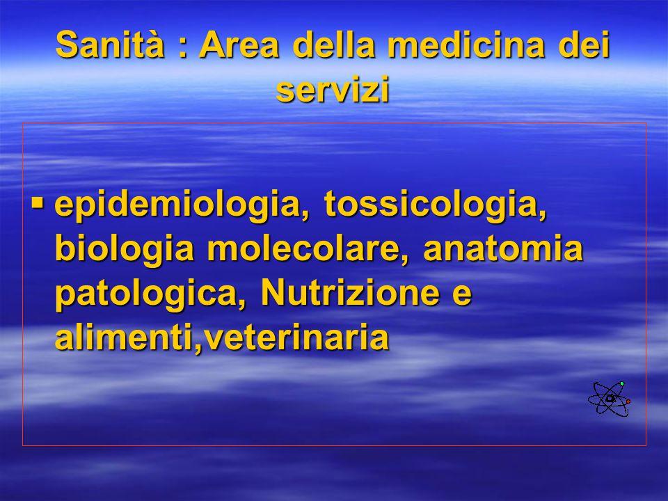 Sanità : Area della medicina dei servizi  epidemiologia, tossicologia, biologia molecolare, anatomia patologica, Nutrizione e alimenti,veterinaria