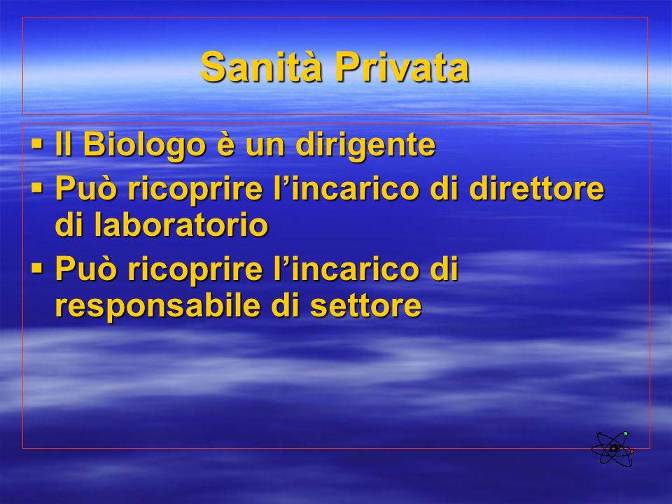 Sanità Privata  Il Biologo è un dirigente  Può ricoprire l'incarico di direttore di laboratorio  Può ricoprire l'incarico di responsabile di settor
