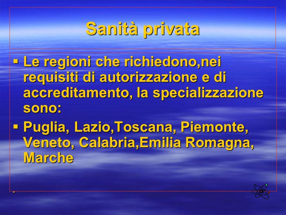 Sanità privata  Le regioni che richiedono,nei requisiti di autorizzazione e di accreditamento, la specializzazione sono:  Puglia, Lazio,Toscana, Pie