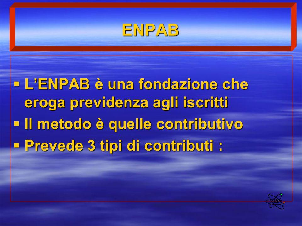 ENPAB  L'ENPAB è una fondazione che eroga previdenza agli iscritti  Il metodo è quelle contributivo  Prevede 3 tipi di contributi :