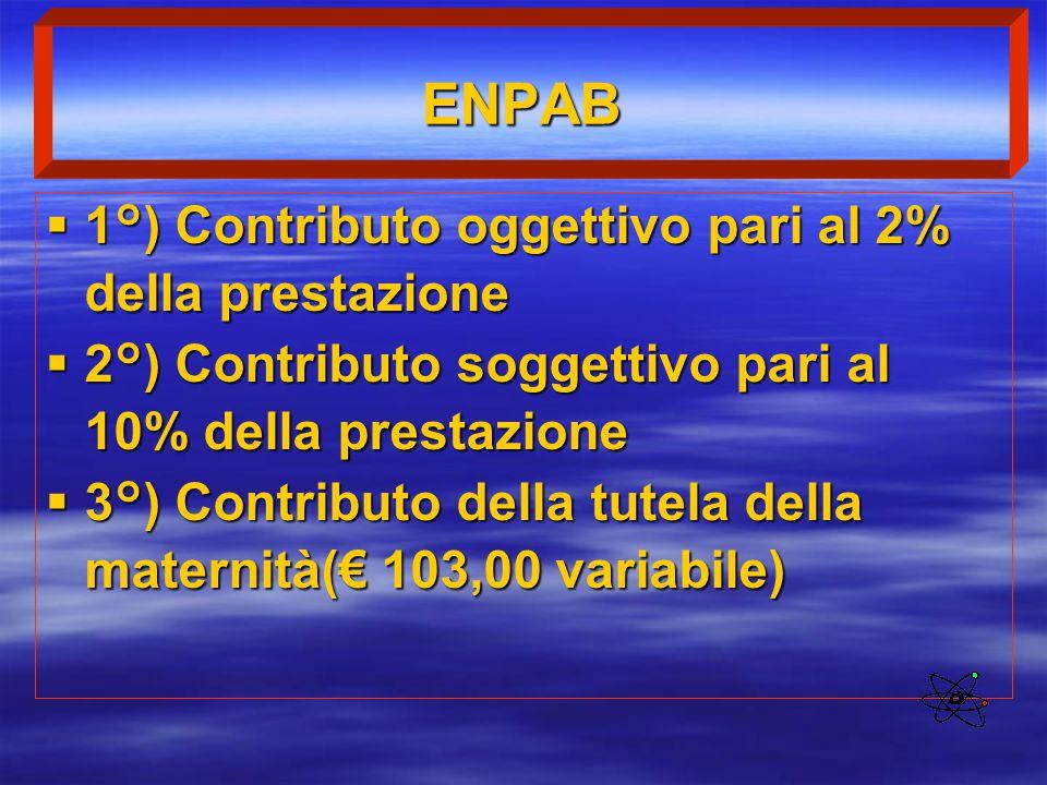 ENPAB  1°) Contributo oggettivo pari al 2% della prestazione  2°) Contributo soggettivo pari al 10% della prestazione  3°) Contributo della tutela