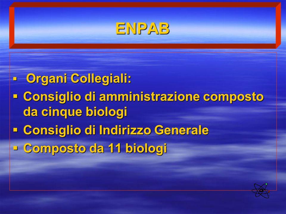 ENPAB  Organi Collegiali:  Consiglio di amministrazione composto da cinque biologi  Consiglio di Indirizzo Generale  Composto da 11 biologi