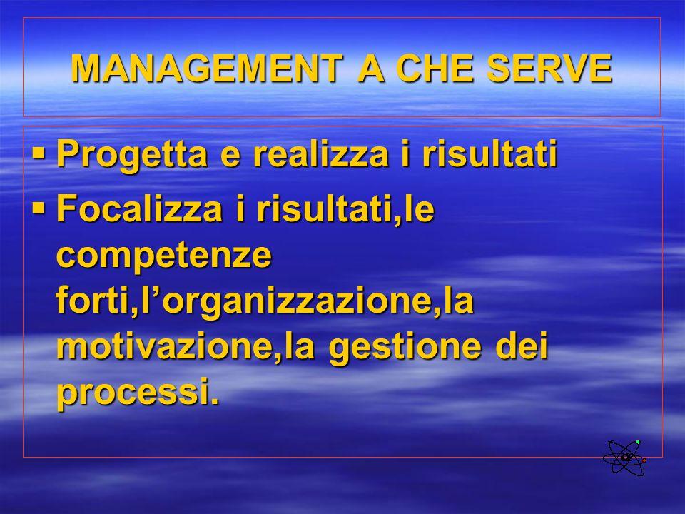 MANAGEMENT A CHE SERVE  Progetta e realizza i risultati  Focalizza i risultati,le competenze forti,l'organizzazione,la motivazione,la gestione dei p
