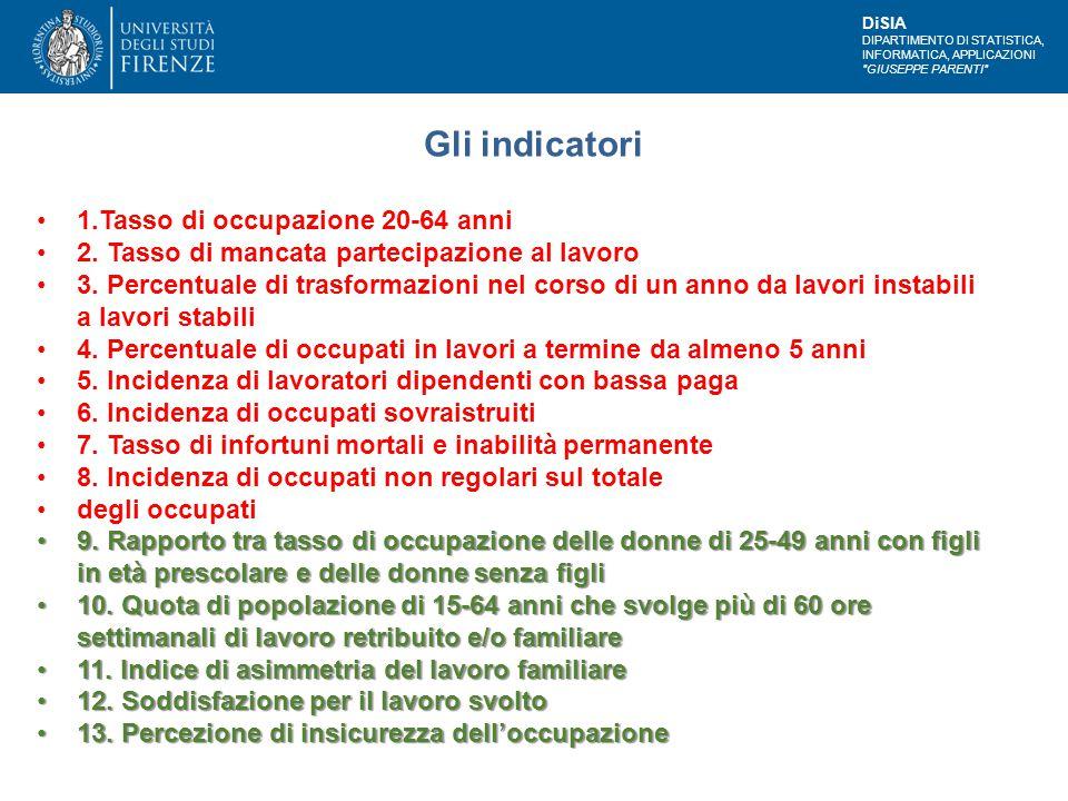 DiSIA DIPARTIMENTO DI STATISTICA, INFORMATICA, APPLICAZIONI GIUSEPPE PARENTI 1.Tasso di occupazione 20-64 anni 2.