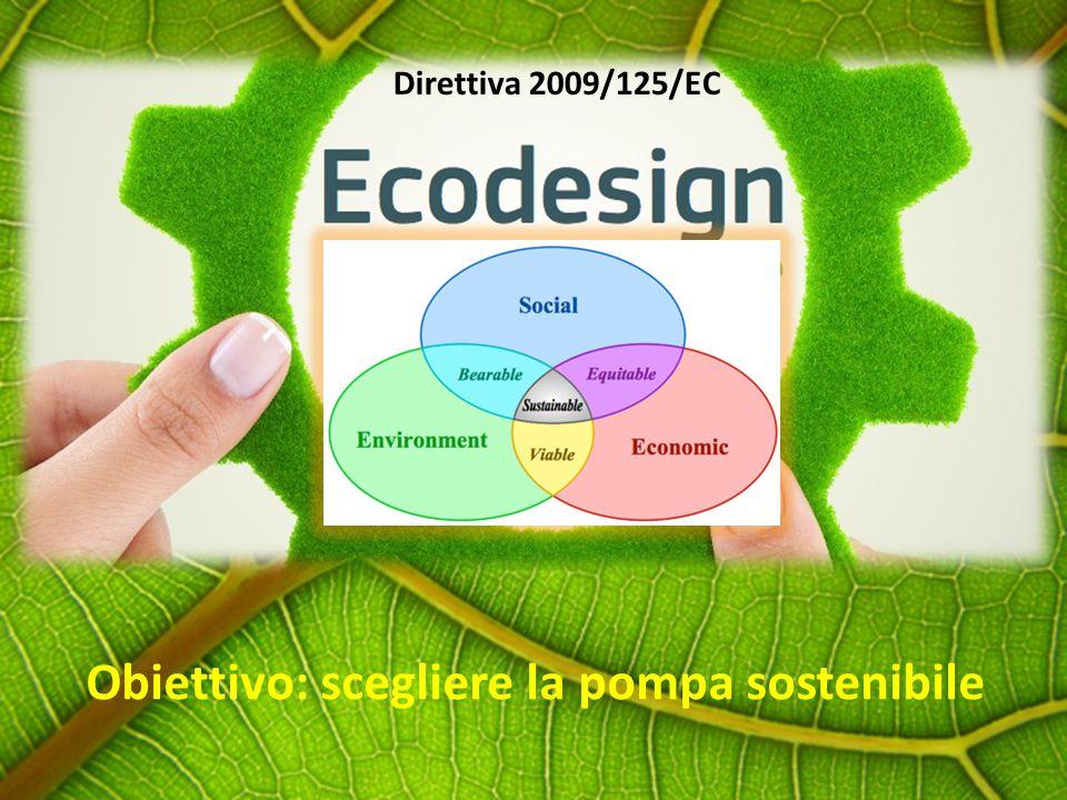 Direttiva 2009/125/EC Obiettivo: scegliere la pompa sostenibile