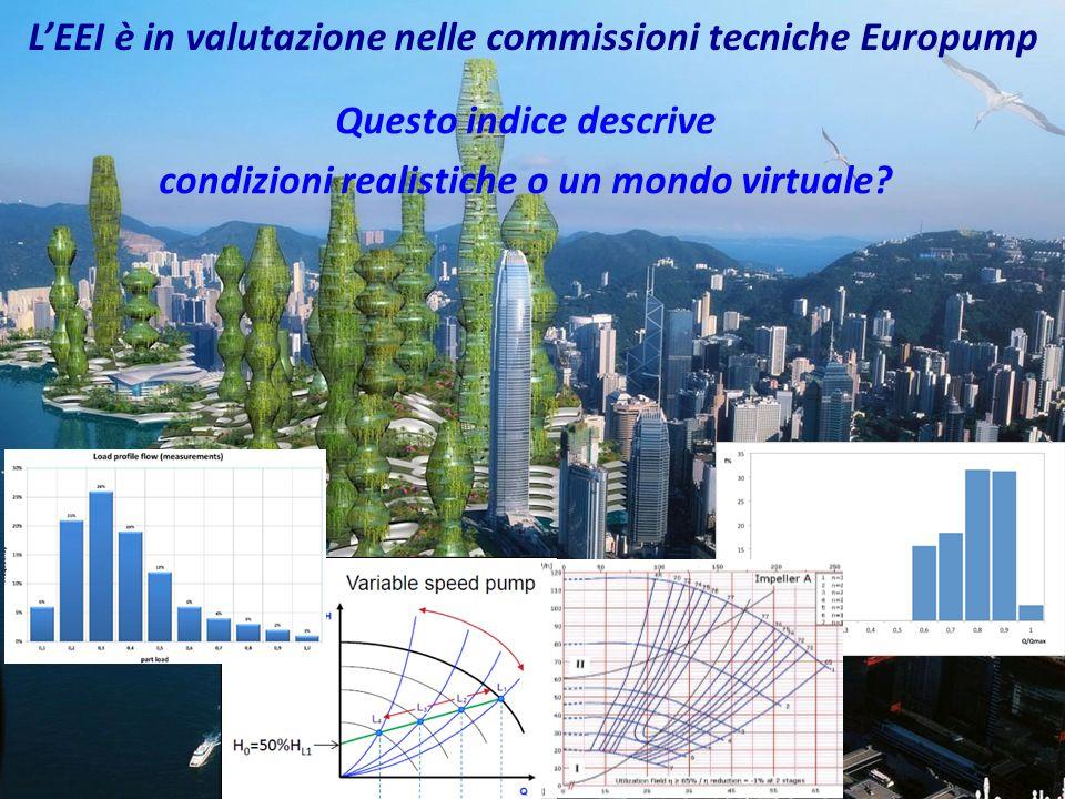 L'EEI è in valutazione nelle commissioni tecniche Europump Questo indice descrive condizioni realistiche o un mondo virtuale?