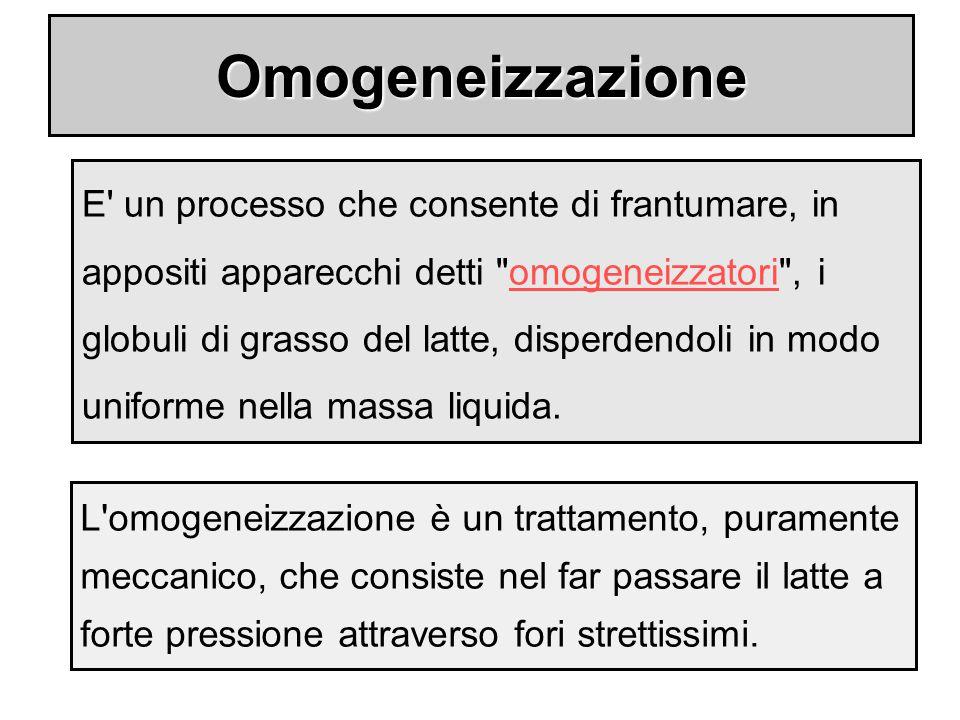 Omogeneizzazione E' un processo che consente di frantumare, in appositi apparecchi detti
