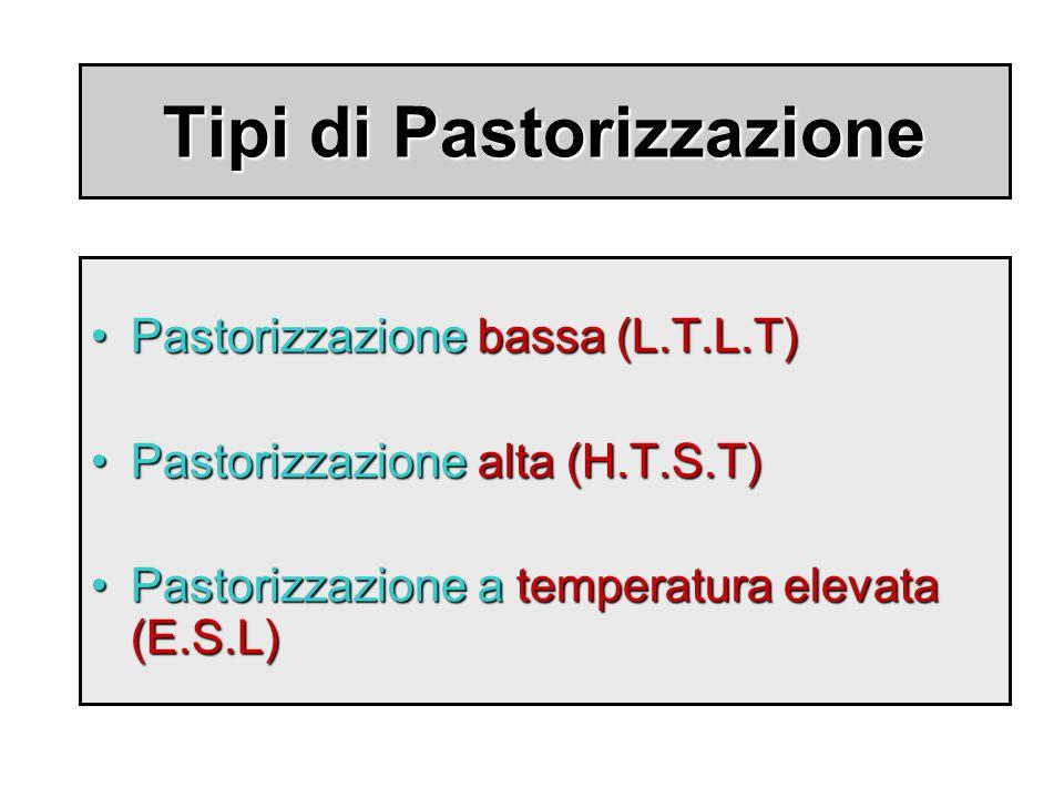 Tipi di Pastorizzazione Pastorizzazione bassa (L.T.L.T)Pastorizzazione bassa (L.T.L.T) Pastorizzazione alta (H.T.S.T)Pastorizzazione alta (H.T.S.T) Pa